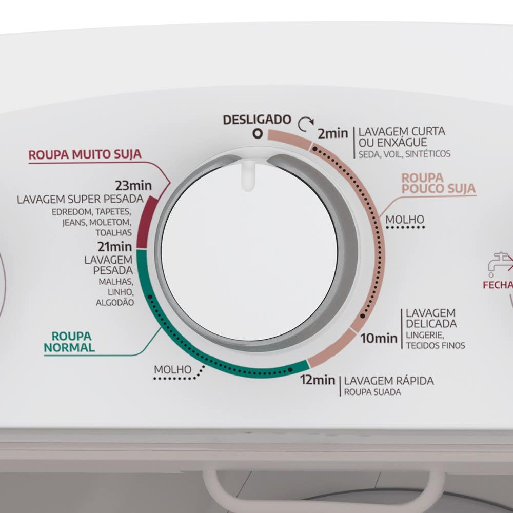 5 programas de lavagem